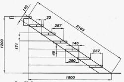 Схема расчета лестничной конструкции для изготовления своими руками