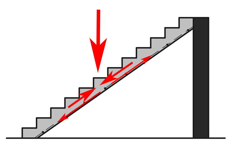 схемы армирования лестницы