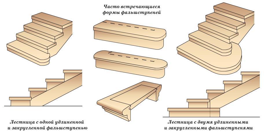 Как сделать закругленные ступени