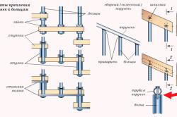 Схема больцевой лестницы