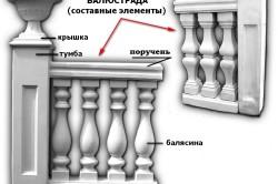 Схема элементов бетонной балюстрады