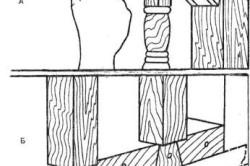 Схема крепления балясин к перилам и проступеням