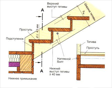 Принципиальная электрическая схема автомагнитолы
