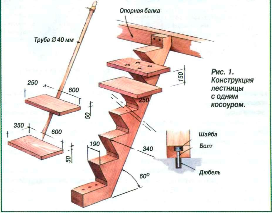 Схема лестницы с одним