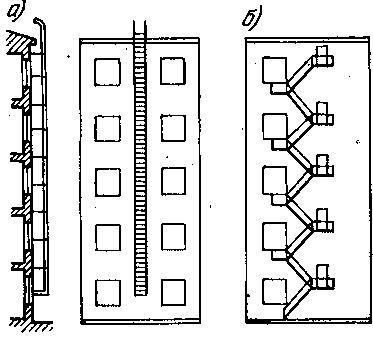Схема пожарных лестниц