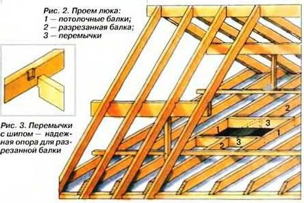 Как сделать проем в деревянном перекрытии 371
