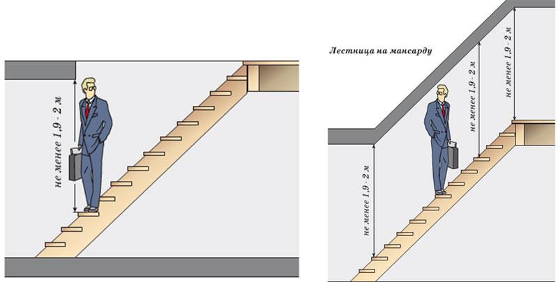 Береты из норДачный интерьер в доТент для
