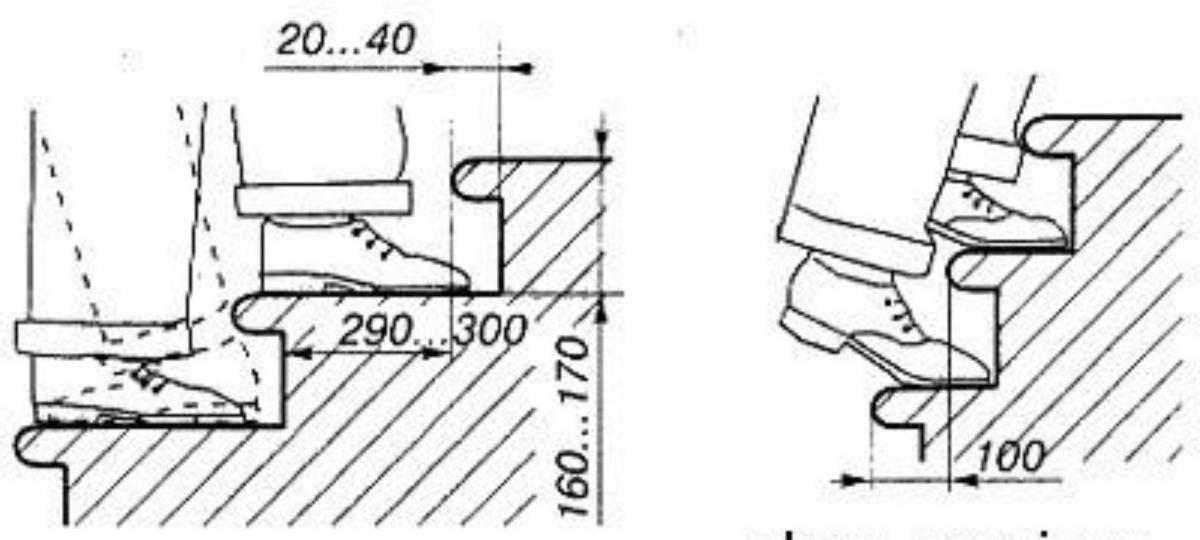 Дизайн квартир панельного дома