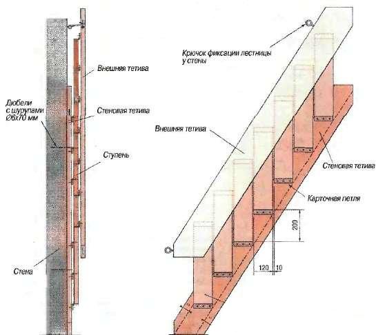 Схема складной деревянной