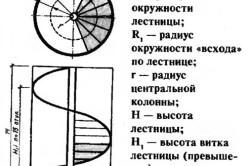 Схема винтовой лестницы с центральным столбом