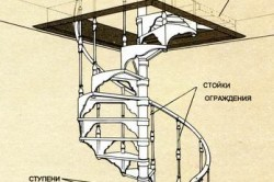 Схема винтовой лестницы