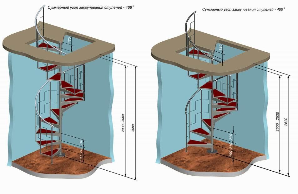 Отделка лестниц клинкерной