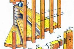 Схема крепления ступенек для винтовой деревянной лестницы