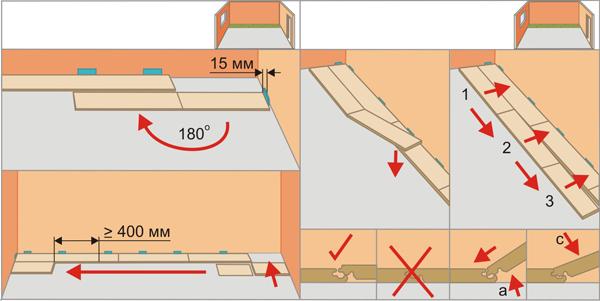 Как постелить ламинат на бетонный пол своими руками видео