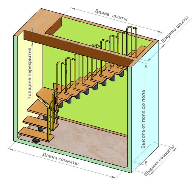 объемная схема лестницы