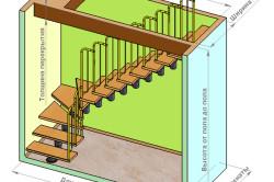 Чертеж места для будущей лестницы.