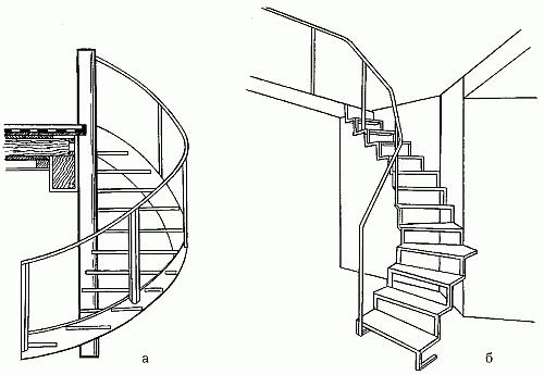 Схема винтовой металлической