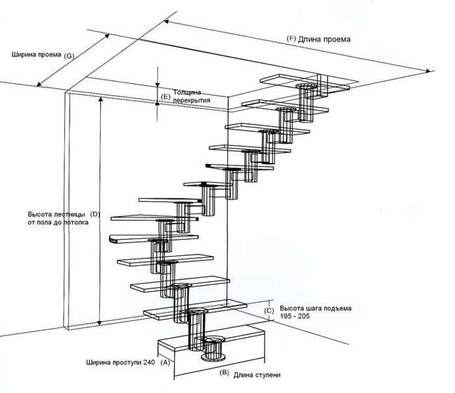 Схема модульной лестницы