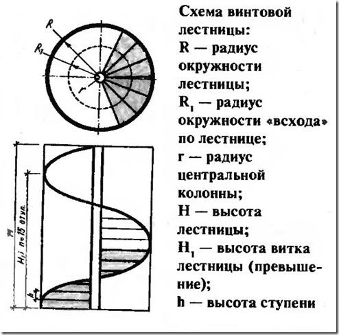 Винтовая лестница своими руками из металла чертежи фото 846