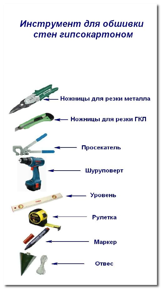 Инструмент для обшивки стен