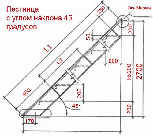 Схема расчета лестницы с углом